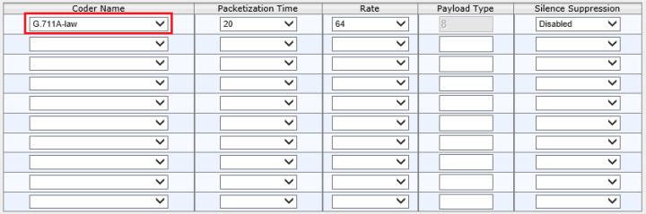 Coder profiles
