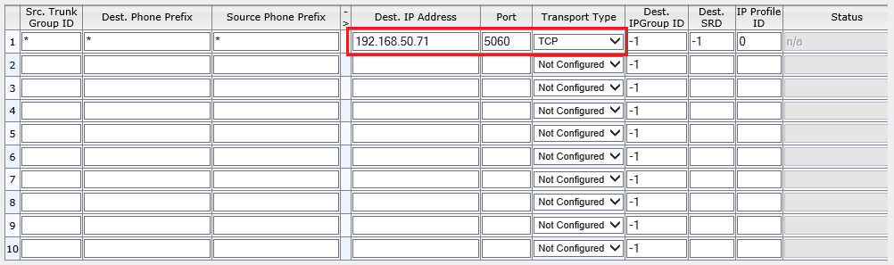 Tel to IP Routing