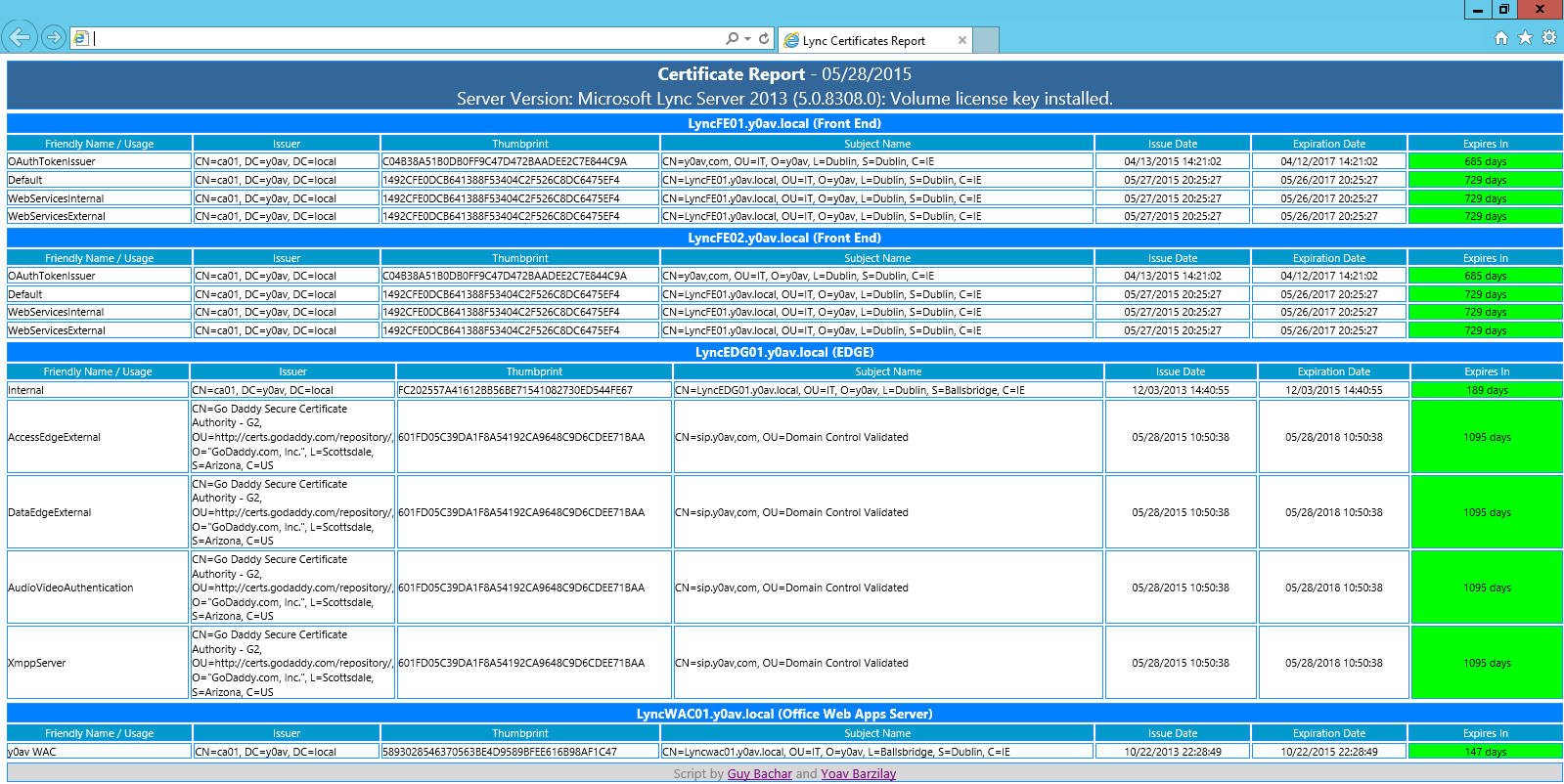 Skype for business and lync servers certificate report y0av this script will generate an html report of all skype for business lync servers certificates and you can even use it to send periodical emails yelopaper Gallery